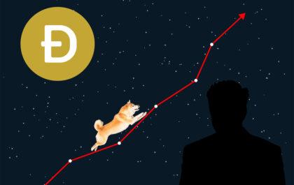 Il Dogecoin va sulla luna